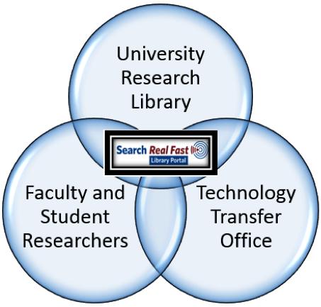blog-library-portal-1